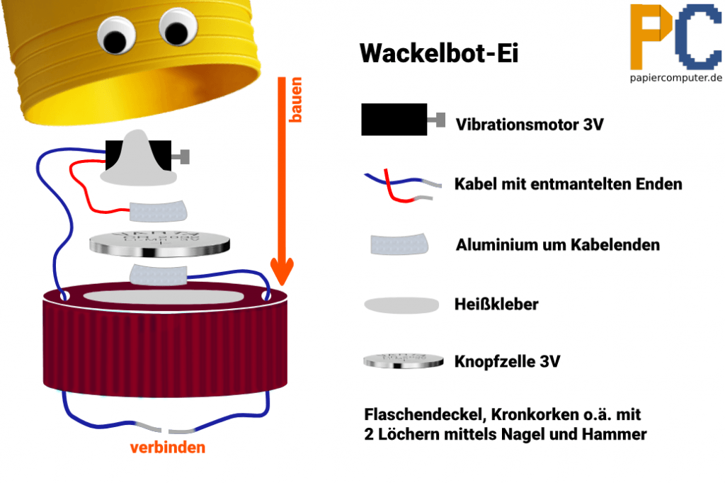 Wackelbot-Ei